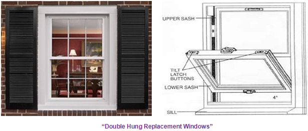 Ventilation Limit Latches Keep Top Or Bottom Sash Partially Open U2022 Consider  The Classic Acoustical Window To Further Reduce Noise